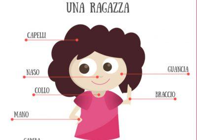 Easy Italian for lazy boyfriends