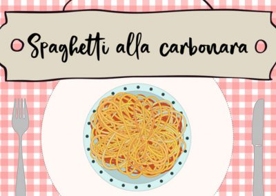 The real spaghetti alla carbonara