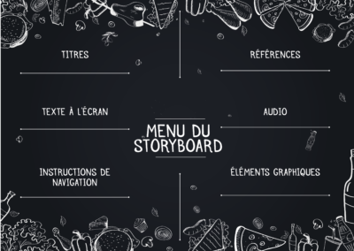 Storyboards pour les e-learning